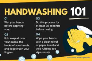 HandWashing101_Poster